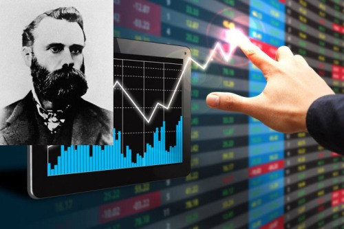 Charles H. Dow – cha đẻ của Lý Thuyết Dow