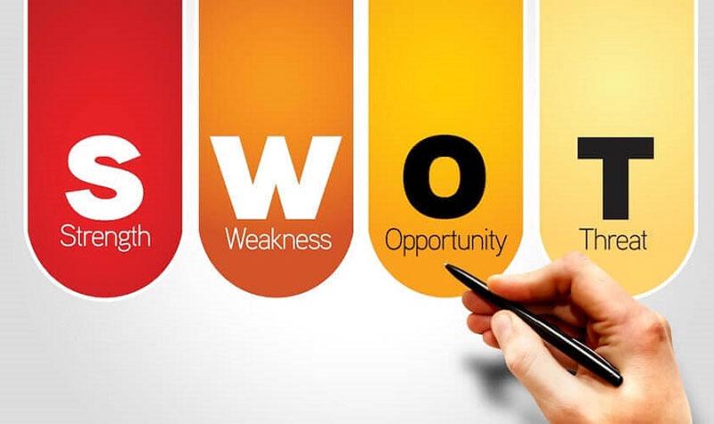 SWOT là viết tắt của 4 từ Strengths), Weakness, Opportunities và Threats