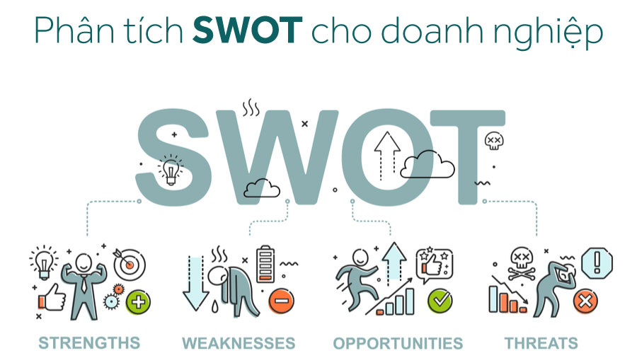 Mô hình SWOT được áp dụng trong các doanh nghiệp