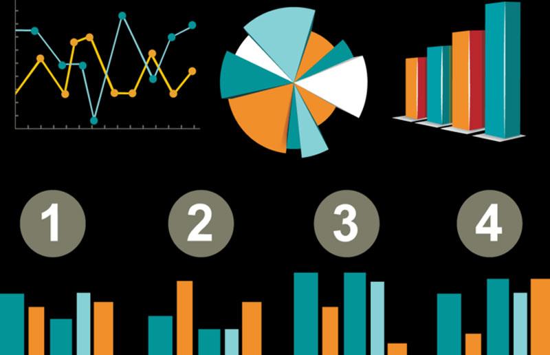 Cách xây dựng ma trận IFE (Internal Factor Evaluation Matrix)