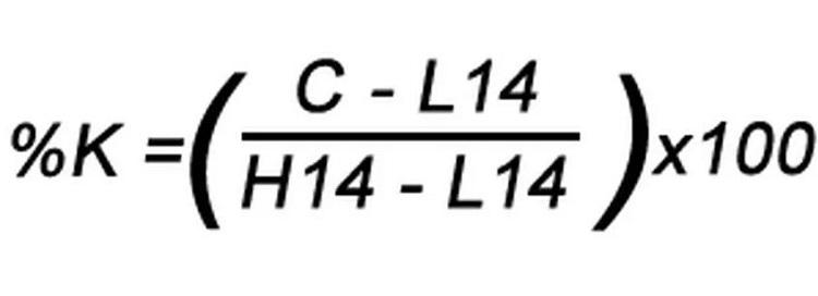Công thức tính Stochastic Oscillator