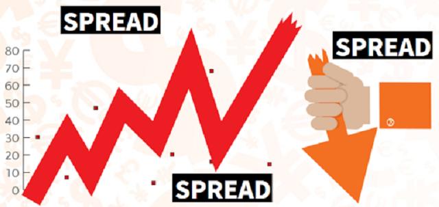 Các yếu tố ảnh hưởng đến Spread